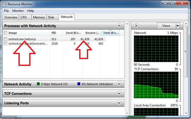 عملیات svchost در resource monitor ویندوز 7