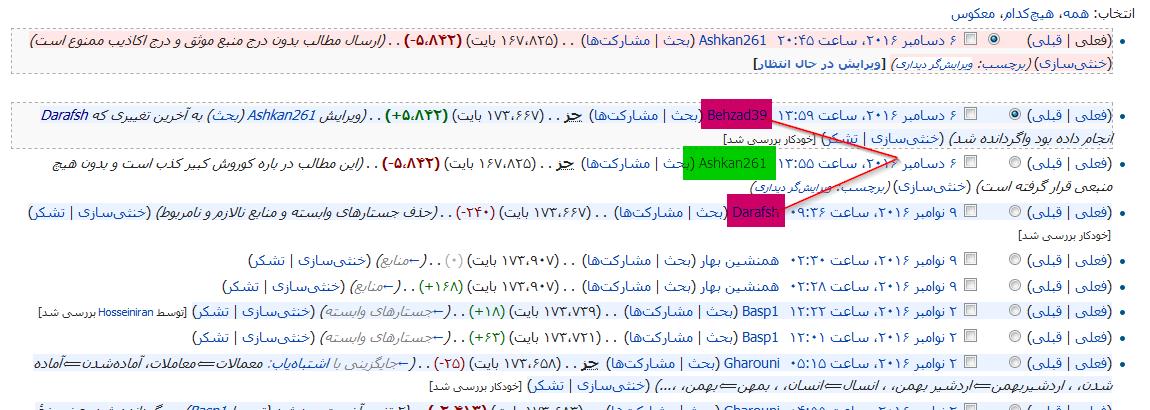 تحریف تاریخ ( کوروش کبیر ) در ویکیپدیای فارسی