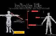 تئوری: انتقال روح از بدن انسان به ربات ها (نسخه 1 ) - اشکان مهین فلاح